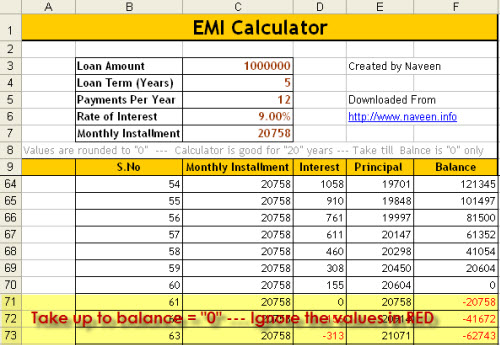 How To Calculate Emi Download Excel Emi Calculator Naveen S Blog